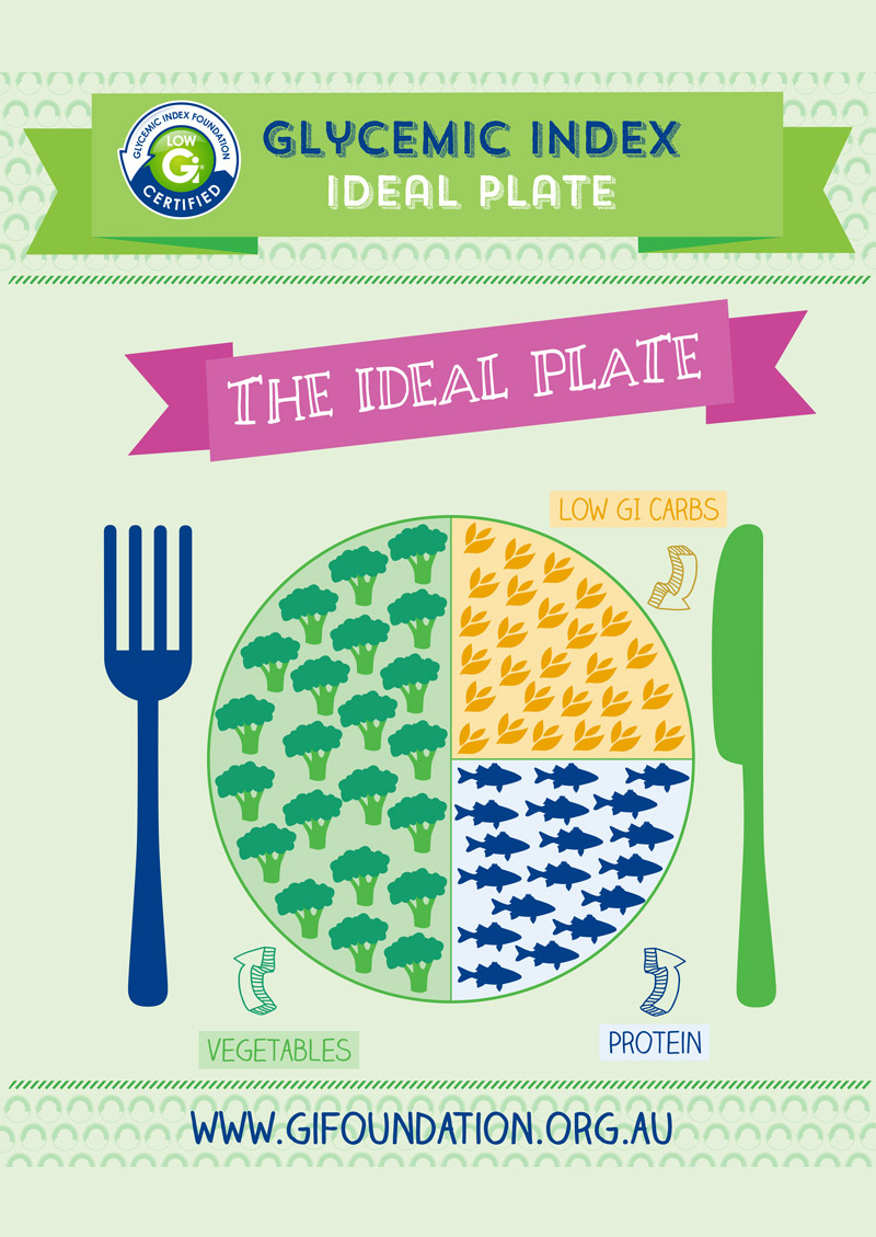 Ideal plate